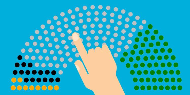 Parlamento Escocés - voto electrónico