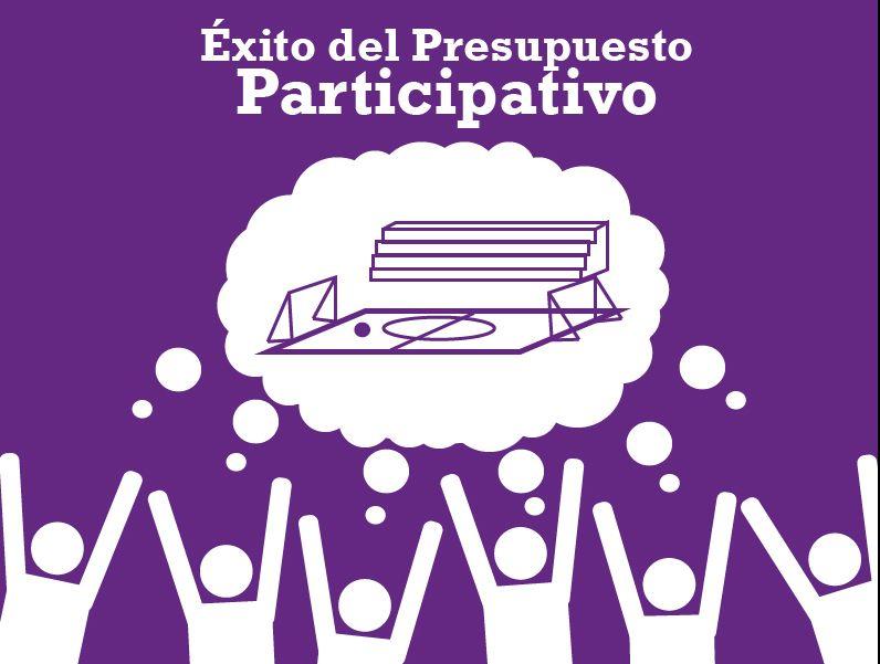 voto electrónico - presupuesto participativo